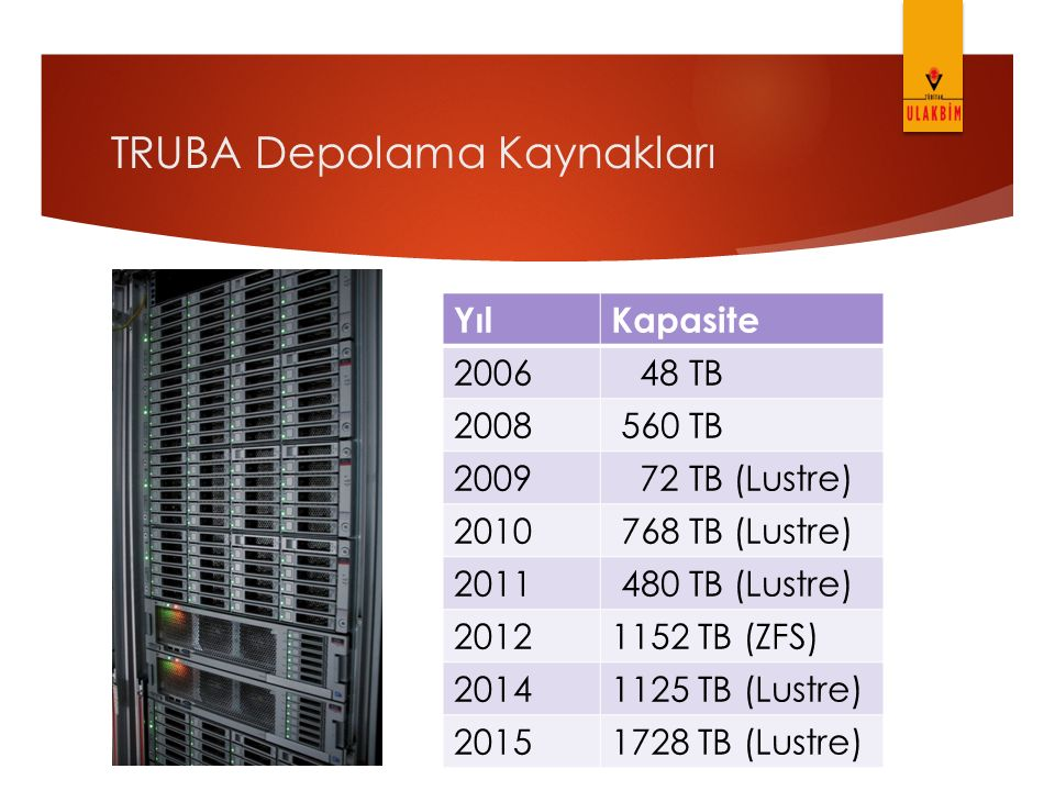 TRUBA Depolama Kaynakları YılKapasite 2006 48 TB 2008 560 TB 2009 72 TB (Lustre) 2010 768 TB (Lustre) 2011 480 TB (Lustre) 20121152 TB (ZFS) 20141125