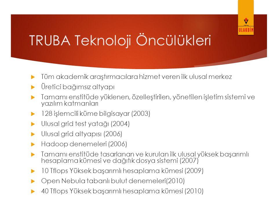 TRUBA Teknoloji Öncülükleri  Tüm akademik araştırmacılara hizmet veren ilk ulusal merkez  Üretici bağımsız altyapı  Tamamı enstitüde yüklenen, özel