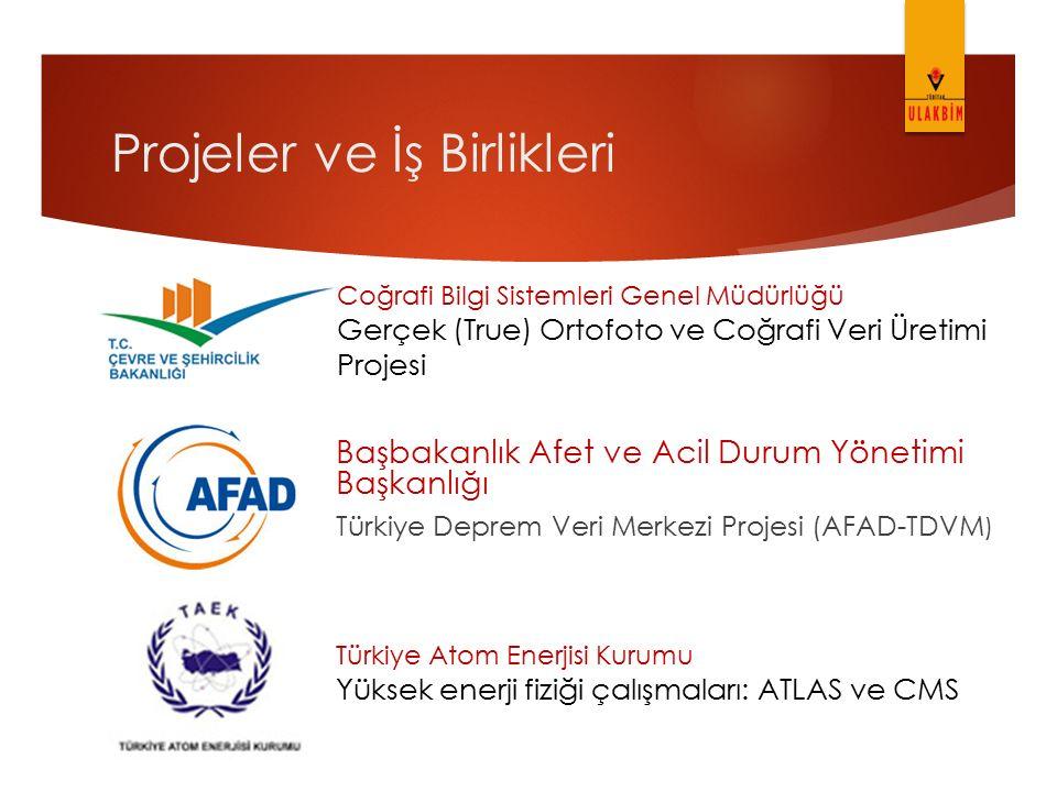 Projeler ve İş Birlikleri Başbakanlık Afet ve Acil Durum Yönetimi Başkanlığı Türkiye Deprem Veri Merkezi Projesi (AFAD-TDVM ) Türkiye Atom Enerjisi Ku