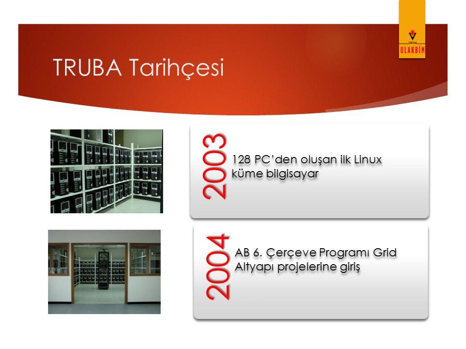 TRUBA Tarihçesi 2003 128 PC'den oluşan ilk Linux küme bilgisayar2004 AB 6. Çerçeve Programı Grid Altyapı projelerine giriş