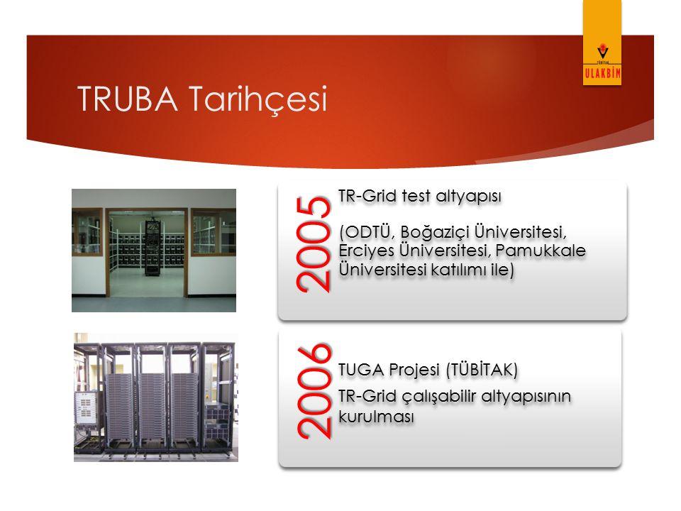 TRUBA Tarihçesi 2005 TR-Grid test altyapısı (ODTÜ, Boğaziçi Üniversitesi, Erciyes Üniversitesi, Pamukkale Üniversitesi katılımı ile)2006 TUGA Projesi