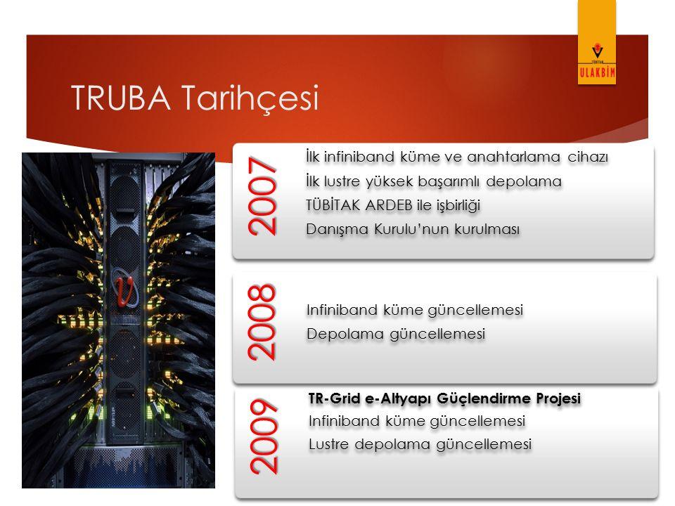 TRUBA Tarihçesi 2010 2010 648 arabirimli 4x QDR infiniband anahtarlama cihazi Infiniband küme güncellemesi Lustre depolama güncellemesi TRUBA Danışma Kurulu'nun kurulması ve çalışma esaslarının kabulu