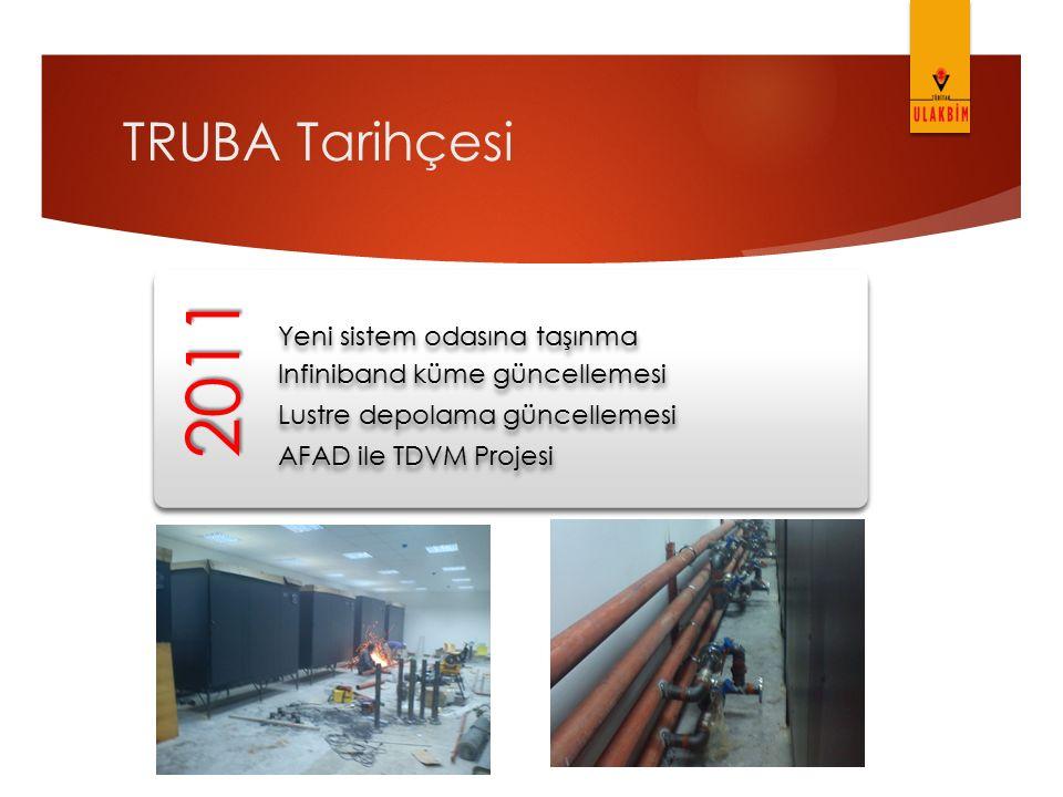 TRUBA Teknoloji Öncülükleri  Tüm akademik araştırmacılara hizmet veren ilk ulusal merkez  Üretici bağımsız altyapı  Tamamı enstitüde yüklenen, özelleştirilen, yönetilen işletim sistemi ve yazılım katmanları  128 işlemcili küme bilgisayar (2003)  Ulusal grid test yatağı (2004)  Ulusal grid altyapısı (2006)  Hadoop denemeleri (2006)  Tamamı enstitüde tasarlanan ve kurulan ilk ulusal yüksek başarımlı hesaplama kümesi ve dağıtık dosya sistemi (2007)  10 Tflops Yüksek başarımlı hesaplama kümesi (2009)  Open Nebula tabanlı bulut denemeleri(2010)  40 Tflops Yüksek başarımlı hesaplama kümesi (2010)