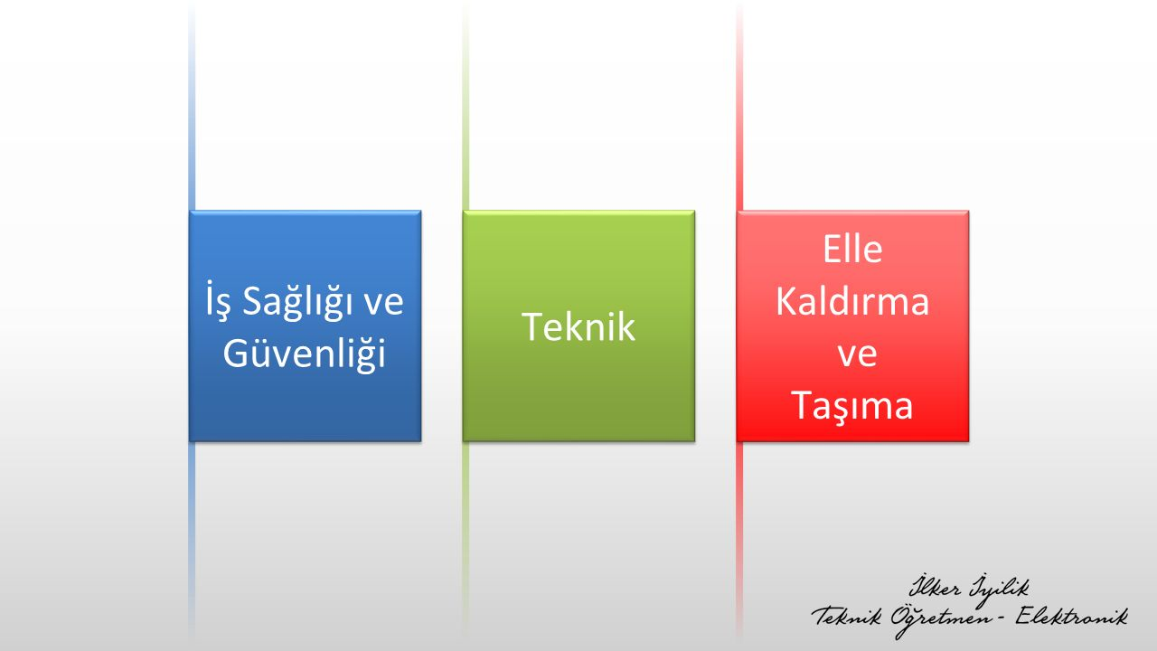 Edit the text with your own short phrases. The animation is already done for you; just copy and paste the slide into your existing presentation. İş Sa