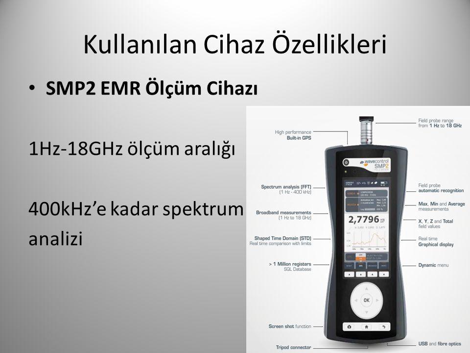 Kullanılan Cihaz Özellikleri SMP2 EMR Ölçüm Cihazı 1Hz-18GHz ölçüm aralığı 400kHz'e kadar spektrum analizi