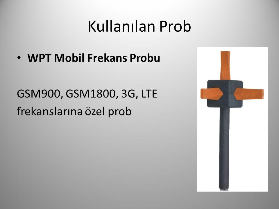 Kullanılan Prob WPT Mobil Frekans Probu GSM900, GSM1800, 3G, LTE frekanslarına özel prob