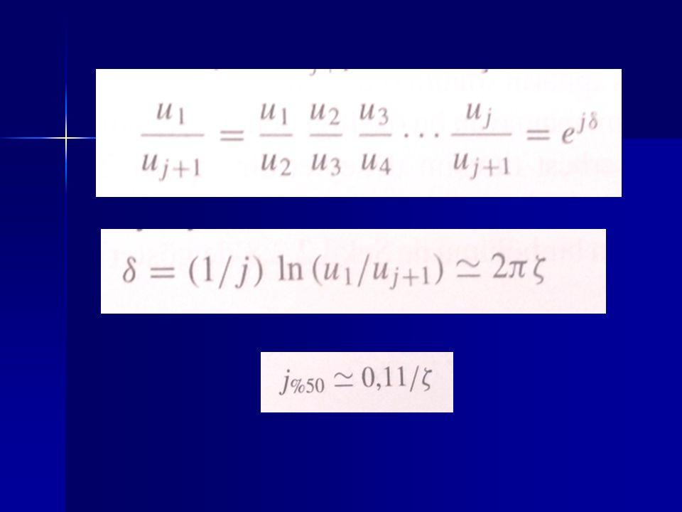 Logaritmik Azalım Ve Sönüm Oranı Arasındaki Kesin Ve Yaklaşık İlişkiler