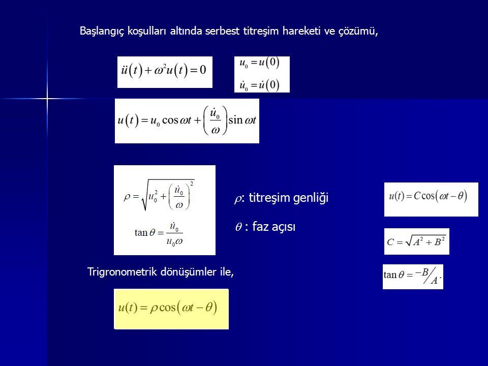  : titreşim genliği  : faz açısı Başlangıç koşulları altında serbest titreşim hareketi ve çözümü, Trigronometrik dönüşümler ile,