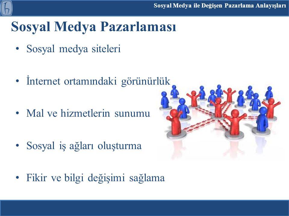 Sosyal medya siteleri İnternet ortamındaki görünürlük Mal ve hizmetlerin sunumu Sosyal iş ağları oluşturma Fikir ve bilgi değişimi sağlama Sosyal Medya Pazarlaması Sosyal Medya ile Değişen Pazarlama Anlayışları
