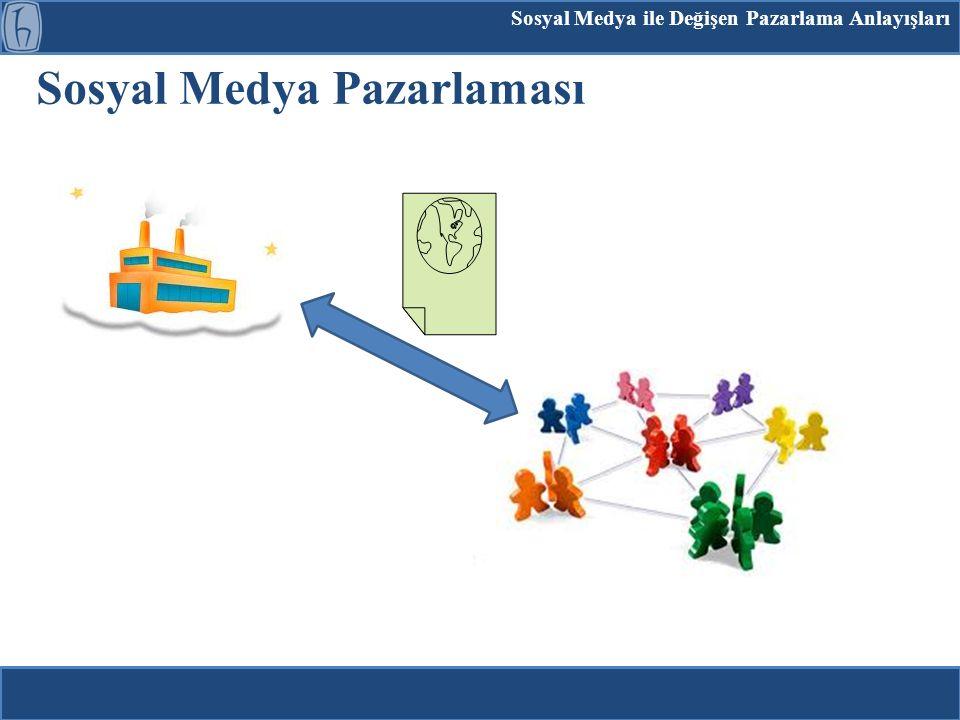 Sosyal Medya Pazarlaması Sosyal Medya ile Değişen Pazarlama Anlayışları