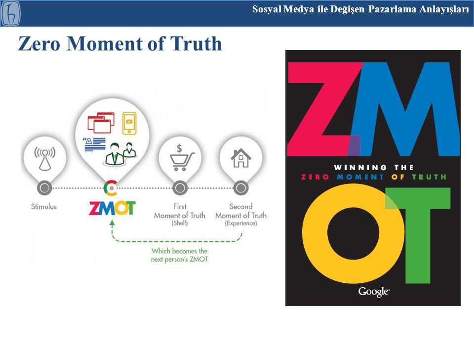Zero Moment of Truth Sosyal Medya ile Değişen Pazarlama Anlayışları