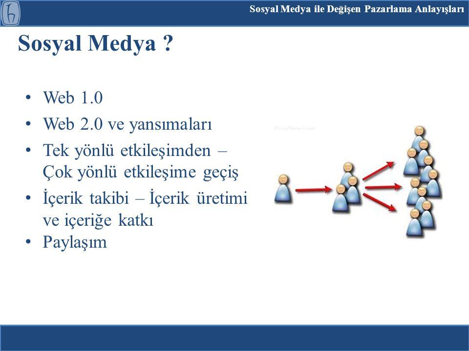 Web 1.0 Web 2.0 ve yansımaları Tek yönlü etkileşimden – Çok yönlü etkileşime geçiş İçerik takibi – İçerik üretimi ve içeriğe katkı Paylaşım Sosyal Medya .