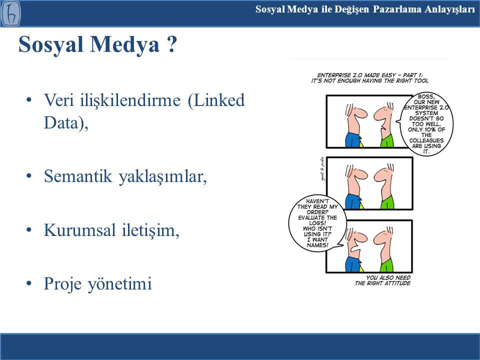 Veri ilişkilendirme (Linked Data), Semantik yaklaşımlar, Kurumsal iletişim, Proje yönetimi Sosyal Medya .