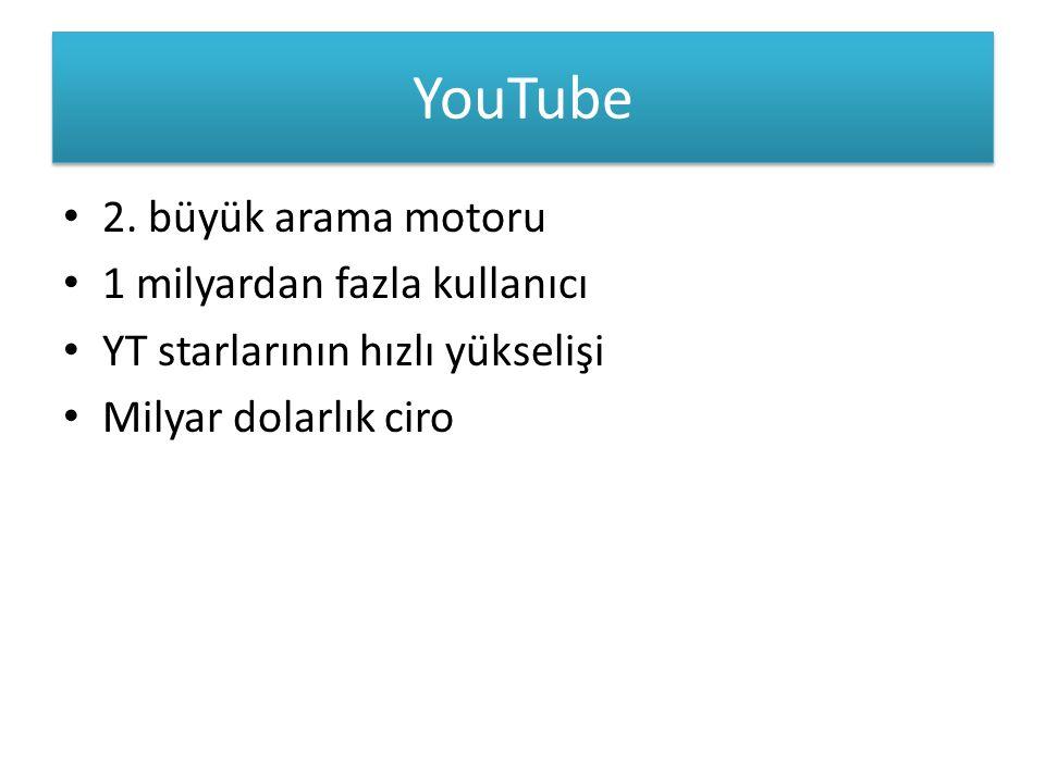 YouTube 2.