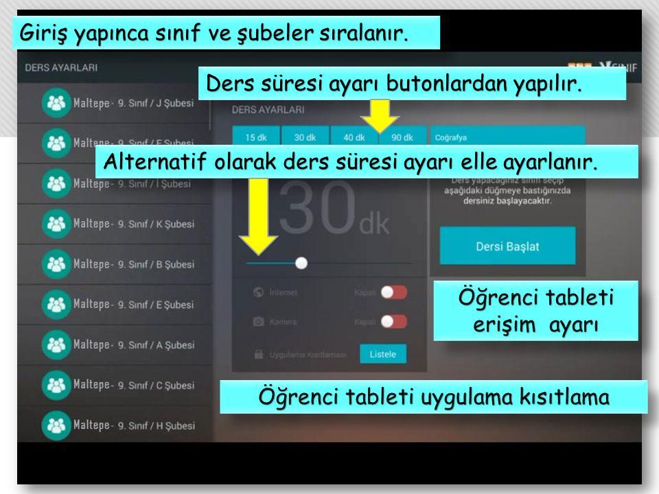 Tahtaya butonu ile içerik etkileşimli panele gönderilir.