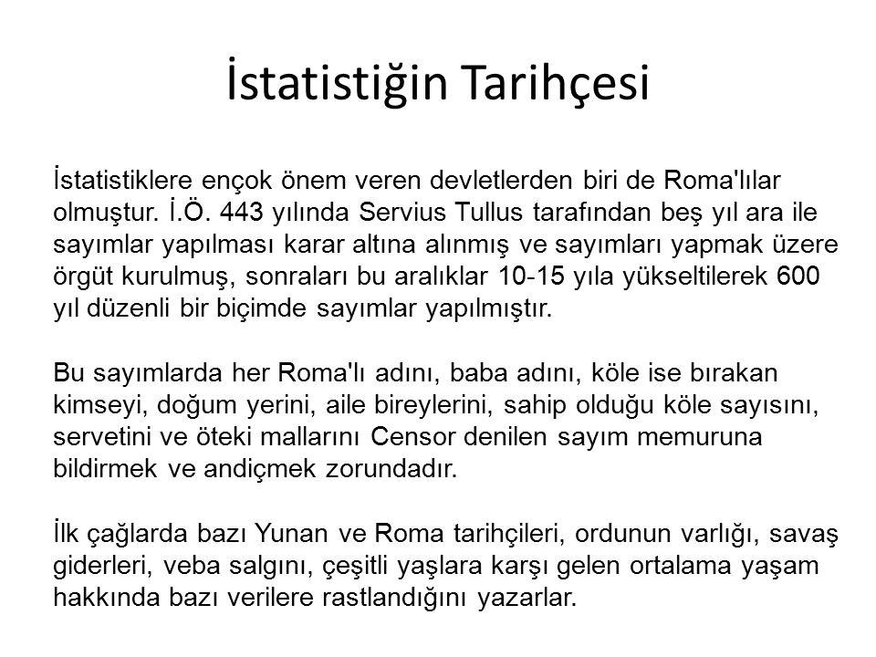 İstatistiğin Tarihçesi İstatistiklere ençok önem veren devletlerden biri de Roma'lılar olmuştur. İ.Ö. 443 yılında Servius Tullus tarafından beş yıl ar