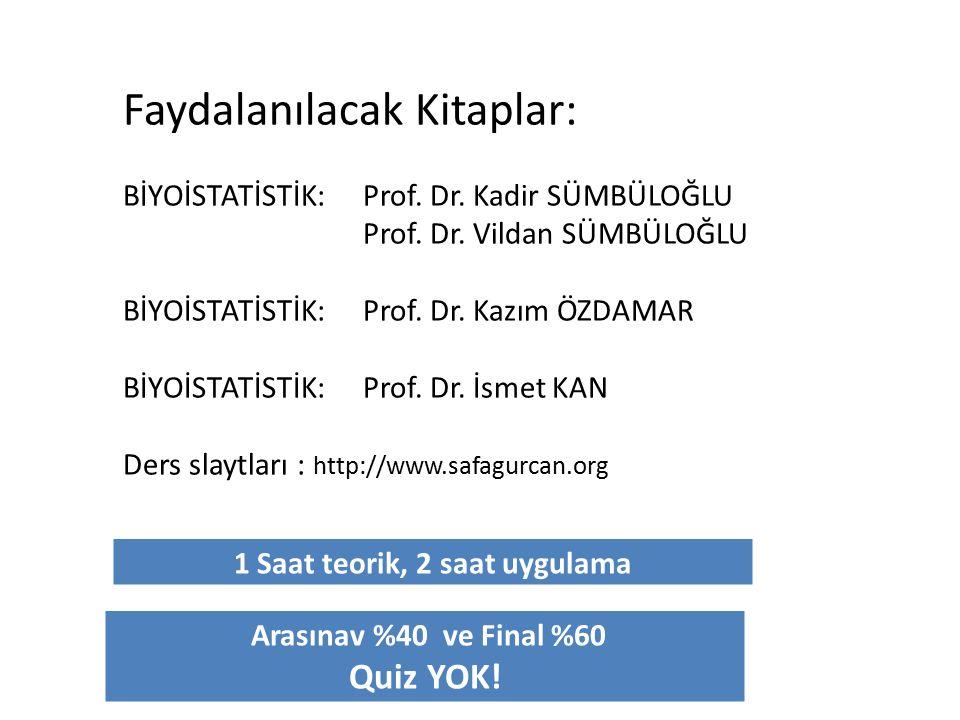 1 Saat teorik, 2 saat uygulama Arasınav %40 ve Final %60 Quiz YOK! Faydalanılacak Kitaplar: BİYOİSTATİSTİK:Prof. Dr. Kadir SÜMBÜLOĞLU Prof. Dr. Vildan