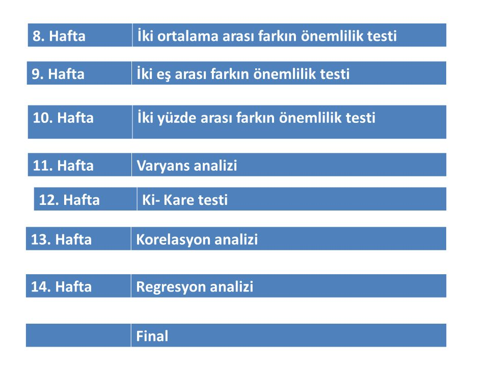 İstatistik Yöntemlerin Tarihçesi 17.
