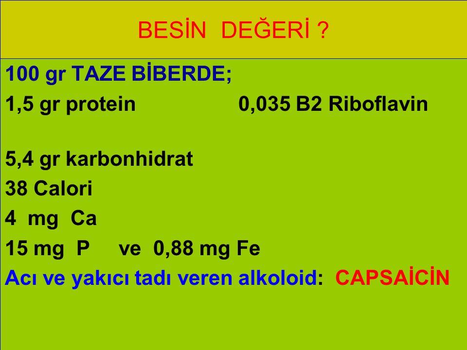 BESİN DEĞERİ ? 100 gr TAZE BİBERDE; 1,5 gr protein0,035 B2 Riboflavin 5,4 gr karbonhidrat 38 Calori 4 mg Ca 15 mg P ve 0,88 mg Fe Acı ve yakıcı tadı v