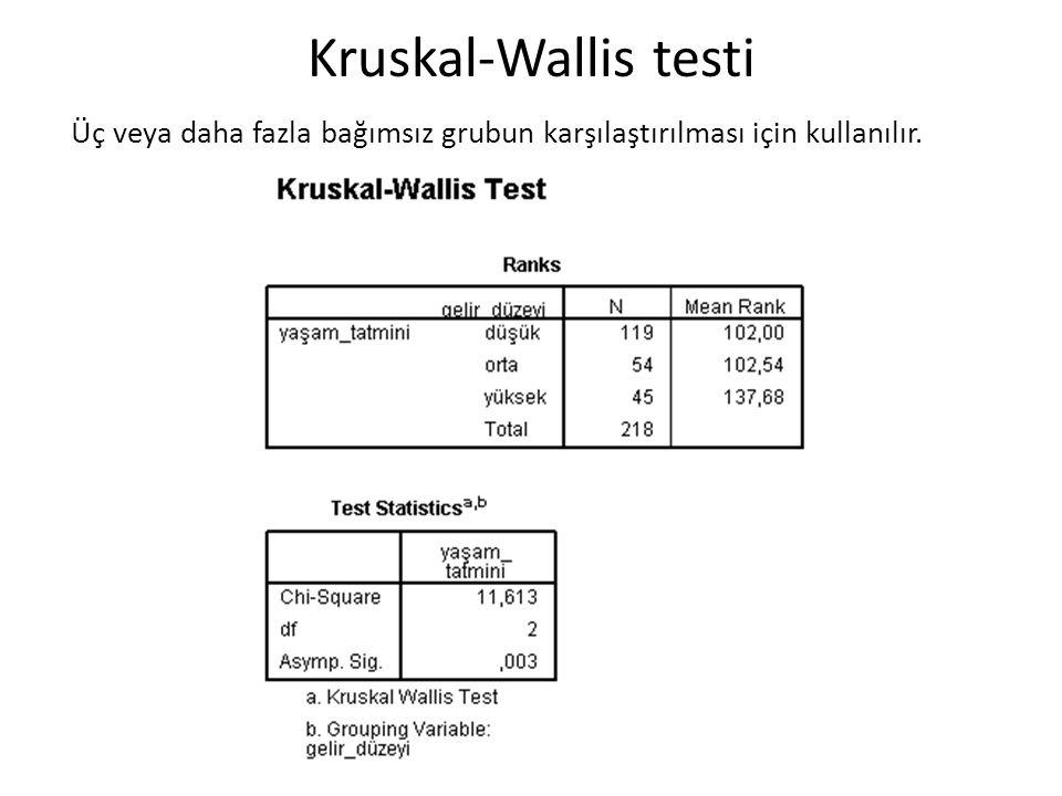 Kruskal-Wallis testi Üç veya daha fazla bağımsız grubun karşılaştırılması için kullanılır.