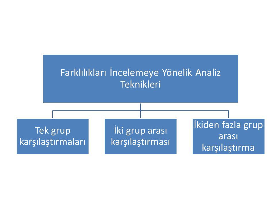 Farklılıkları İncelemeye Yönelik Analiz Teknikleri Tek grup karşılaştırmaları İki grup arası karşılaştırması İkiden fazla grup arası karşılaştırma