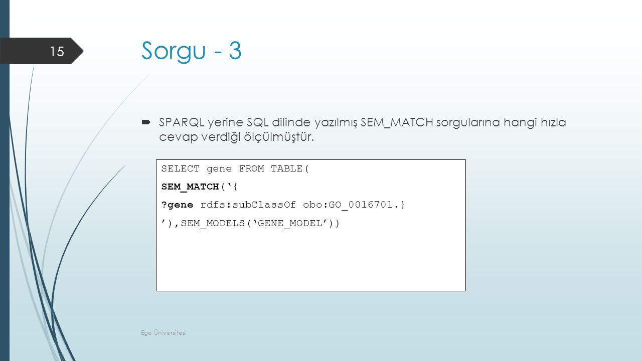 Sorgu - 3  SPARQL yerine SQL dilinde yazılmış SEM_MATCH sorgularına hangi hızla cevap verdiği ölçülmüştür. Ege Üniversitesi 15 SELECT gene FROM TABLE