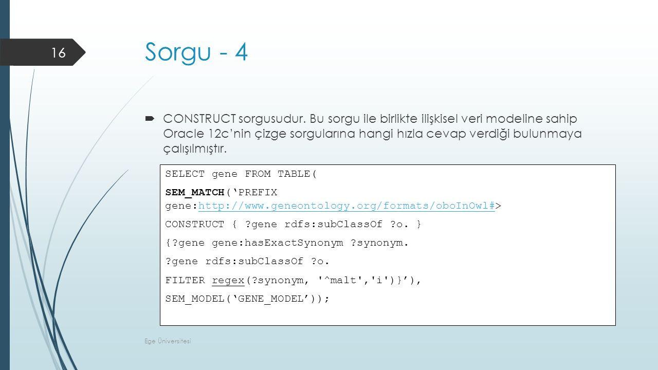 Sorgu - 4  CONSTRUCT sorgusudur. Bu sorgu ile birlikte ilişkisel veri modeline sahip Oracle 12c'nin çizge sorgularına hangi hızla cevap verdiği bulun