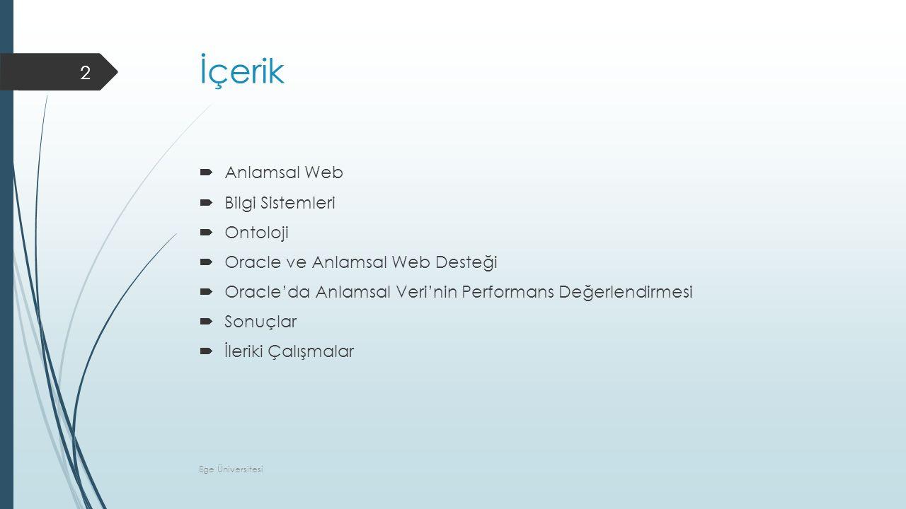 İçerik  Anlamsal Web  Bilgi Sistemleri  Ontoloji  Oracle ve Anlamsal Web Desteği  Oracle'da Anlamsal Veri'nin Performans Değerlendirmesi  Sonuçl