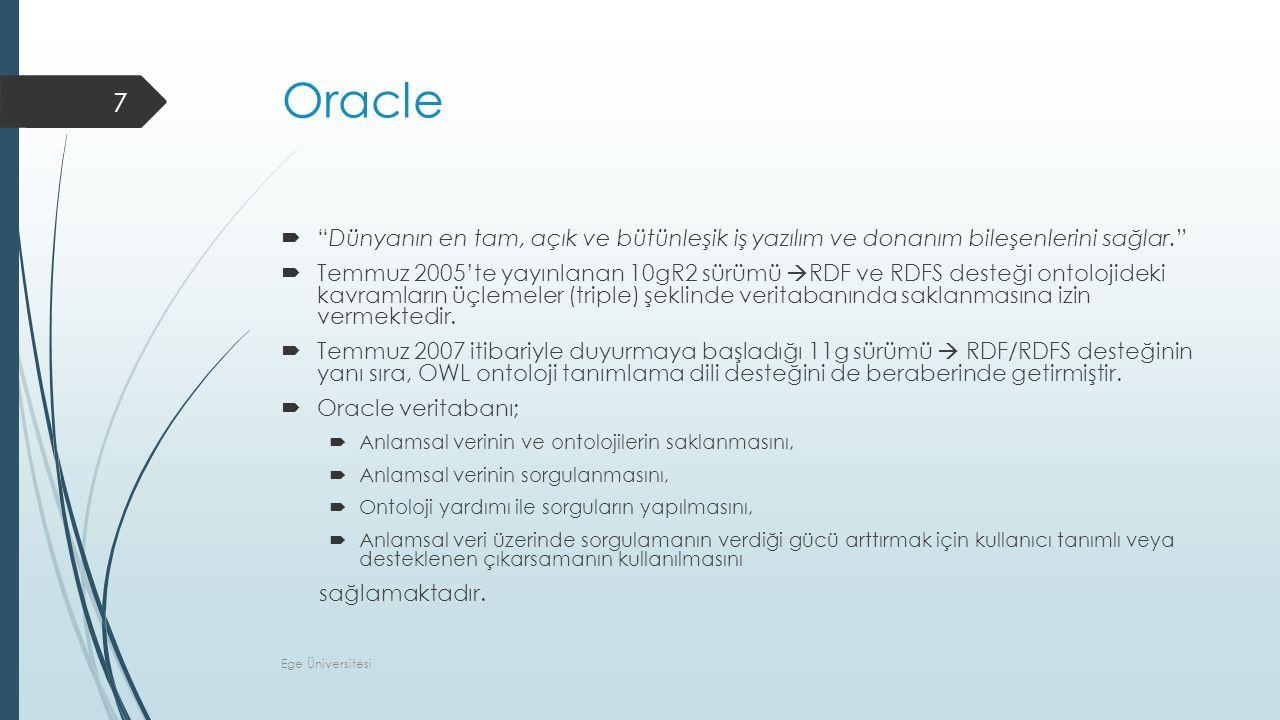 Oracle  Dünyanın en tam, açık ve bütünleşik iş yazılım ve donanım bileşenlerini sağlar.  Temmuz 2005'te yayınlanan 10gR2 sürümü  RDF ve RDFS desteği ontolojideki kavramların üçlemeler (triple) şeklinde veritabanında saklanmasına izin vermektedir.