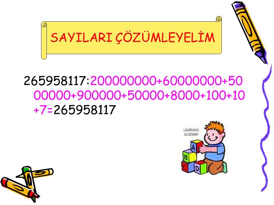265958117:200000000+60000000+50 00000+900000+50000+8000+100+10 +7=265958117 SAYILARI ÇÖZÜMLEYELİM