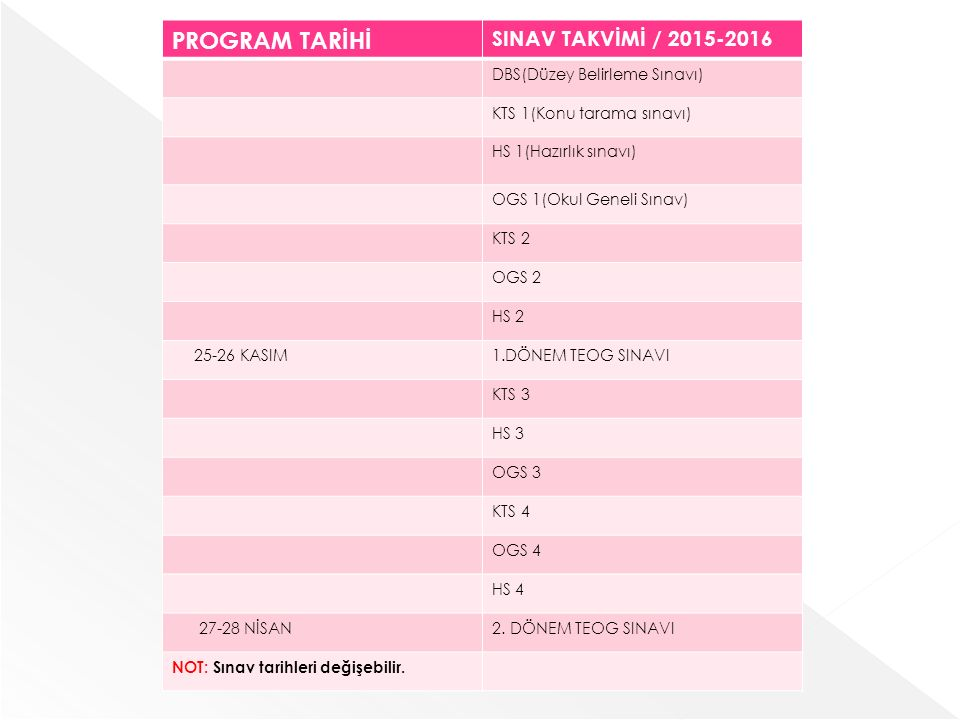 PROGRAM TARİHİ SINAV TAKVİMİ / 2015-2016 DBS(Düzey Belirleme Sınavı) KTS 1(Konu tarama sınavı) HS 1(Hazırlık sınavı) OGS 1(Okul Geneli Sınav) KTS 2 OGS 2 HS 2 25-26 KASIM1.DÖNEM TEOG SINAVI KTS 3 HS 3 OGS 3 KTS 4 OGS 4 HS 4 27-28 NİSAN2.
