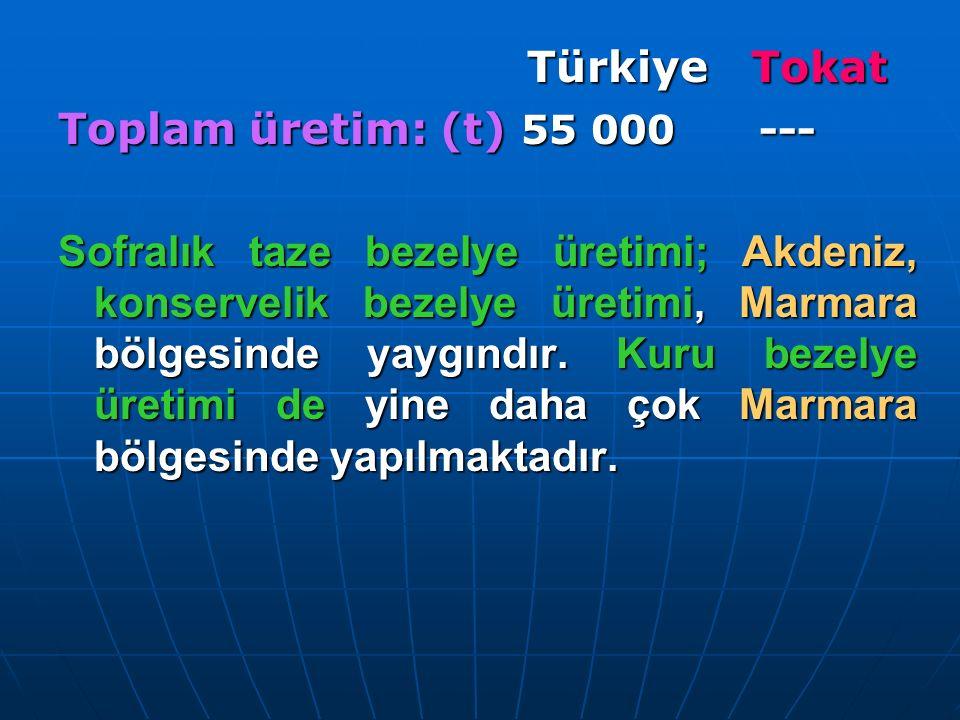 Türkiye Tokat Türkiye Tokat Toplam üretim: (t) 55 000 --- Sofralık taze bezelye üretimi; Akdeniz, konservelik bezelye üretimi, Marmara bölgesinde yayg