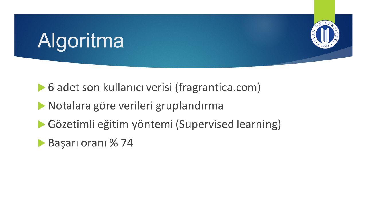 Algoritma  6 adet son kullanıcı verisi (fragrantica.com)  Notalara göre verileri gruplandırma  Gözetimli eğitim yöntemi (Supervised learning)  Baş