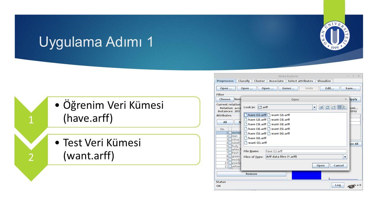 Uygulama Adımı 1 1 Öğrenim Veri Kümesi (have.arff) 2 Test Veri Kümesi (want.arff)