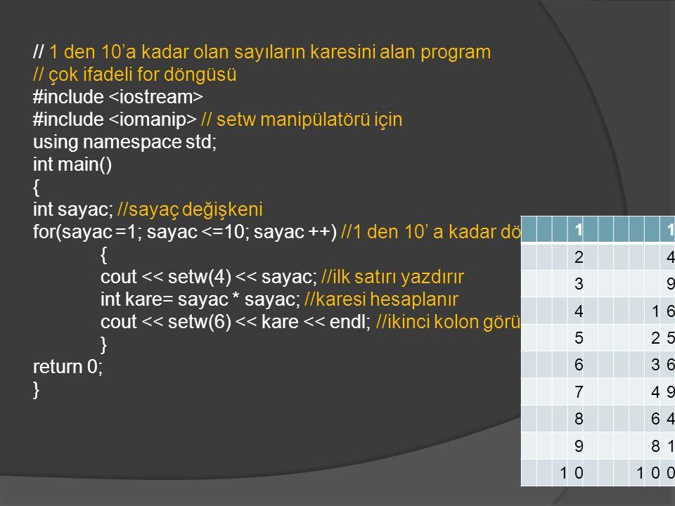// 1 den 10'a kadar olan sayıların karesini alan program // çok ifadeli for döngüsü #include #include // setw manipülatörü için using namespace std; int main() { int sayac; //sayaç değişkeni for(sayac =1; sayac <=10; sayac ++) //1 den 10' a kadar döngü { cout << setw(4) << sayac; //ilk satırı yazdırır int kare= sayac * sayac; //karesi hesaplanır cout << setw(6) << kare << endl; //ikinci kolon görüntülenir } return 0; } 11 24 39 416 525 636 749 864 981 10100