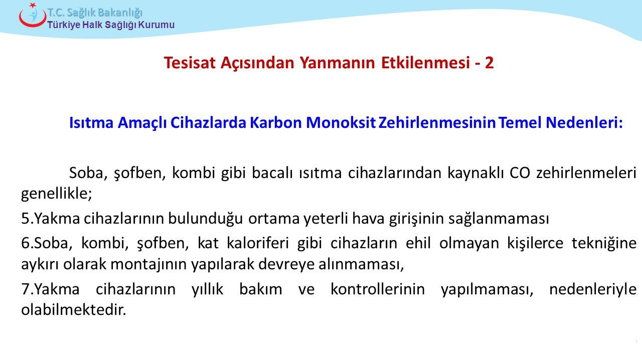 Çocuk ve Ergen Sağlığı Daire Başkanlığı Türkiye Halk Sağlığı Kurumu T.C. Sağlık Bakanlığı Tesisat Açısından Yanmanın Etkilenmesi - 2 Isıtma Amaçlı Cih