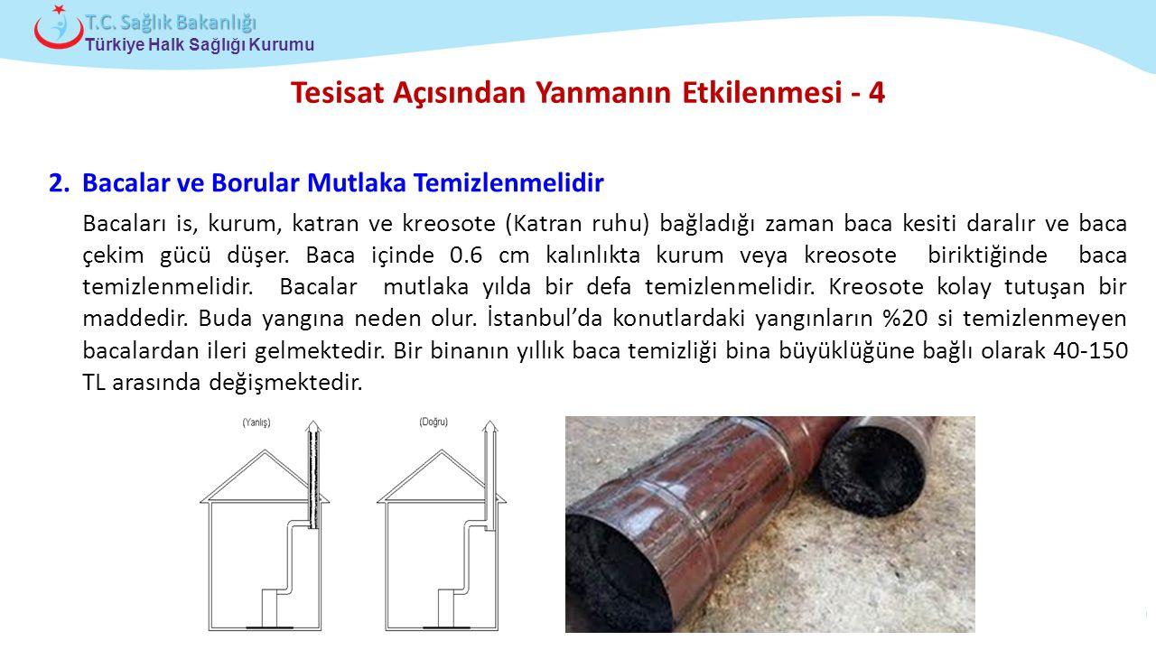 Çocuk ve Ergen Sağlığı Daire Başkanlığı Türkiye Halk Sağlığı Kurumu T.C. Sağlık Bakanlığı Tesisat Açısından Yanmanın Etkilenmesi - 4 2.Bacalar ve Boru