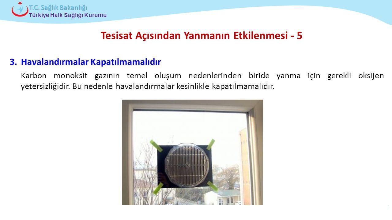 Çocuk ve Ergen Sağlığı Daire Başkanlığı Türkiye Halk Sağlığı Kurumu T.C. Sağlık Bakanlığı Tesisat Açısından Yanmanın Etkilenmesi - 5 3.Havalandırmalar