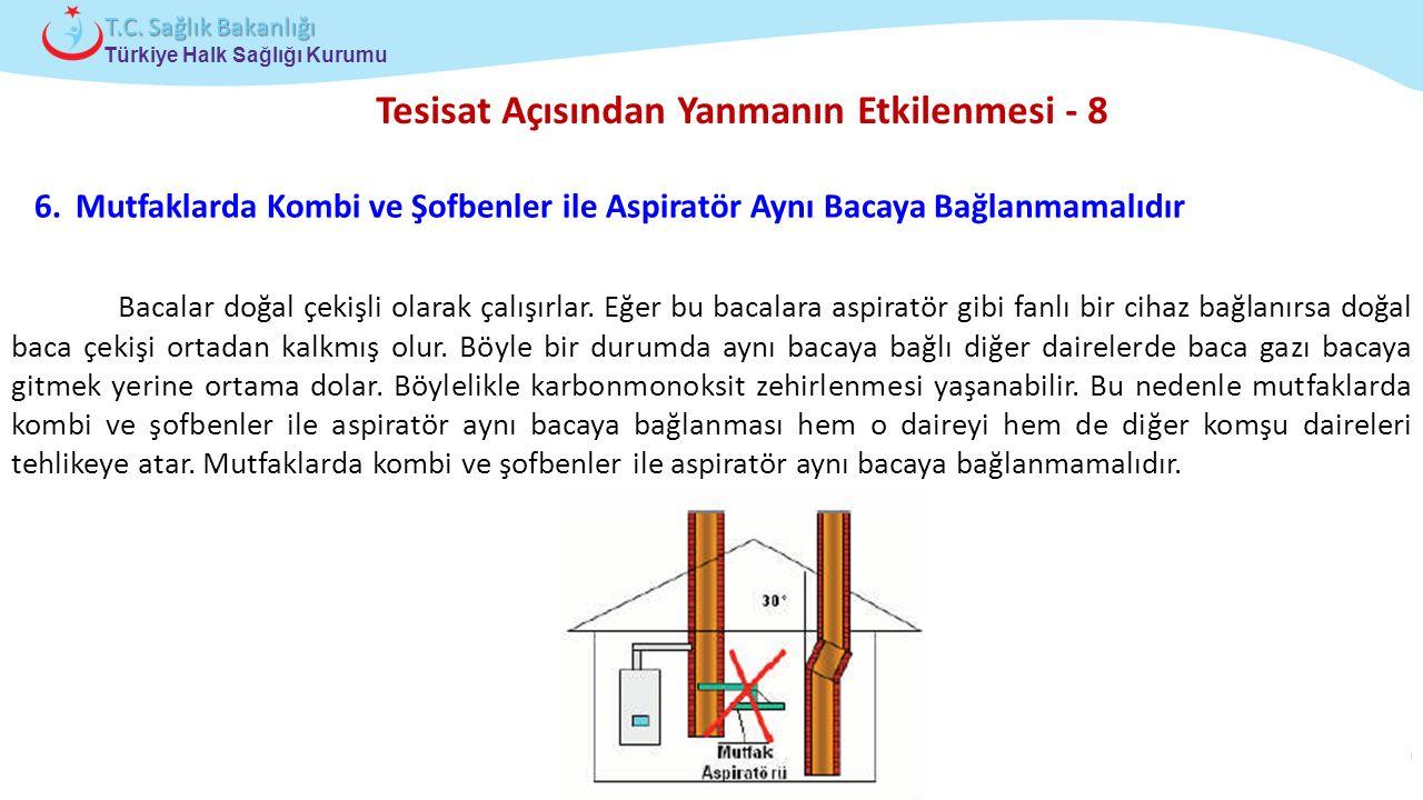 Çocuk ve Ergen Sağlığı Daire Başkanlığı Türkiye Halk Sağlığı Kurumu T.C. Sağlık Bakanlığı Tesisat Açısından Yanmanın Etkilenmesi - 8 6.Mutfaklarda Kom
