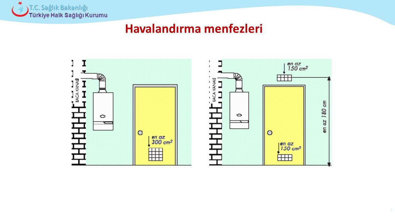 Çocuk ve Ergen Sağlığı Daire Başkanlığı Türkiye Halk Sağlığı Kurumu T.C. Sağlık Bakanlığı Havalandırma menfezleri