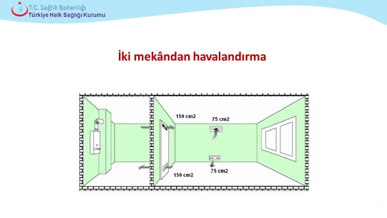 Çocuk ve Ergen Sağlığı Daire Başkanlığı Türkiye Halk Sağlığı Kurumu T.C. Sağlık Bakanlığı İki mekândan havalandırma
