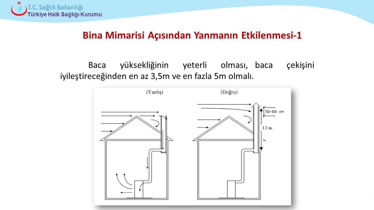 Çocuk ve Ergen Sağlığı Daire Başkanlığı Türkiye Halk Sağlığı Kurumu T.C. Sağlık Bakanlığı Bina Mimarisi Açısından Yanmanın Etkilenmesi-1 Baca yüksekli