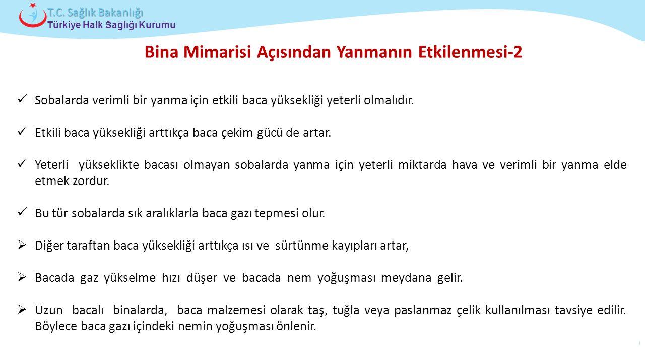 Çocuk ve Ergen Sağlığı Daire Başkanlığı Türkiye Halk Sağlığı Kurumu T.C. Sağlık Bakanlığı Bina Mimarisi Açısından Yanmanın Etkilenmesi-2 Sobalarda ver