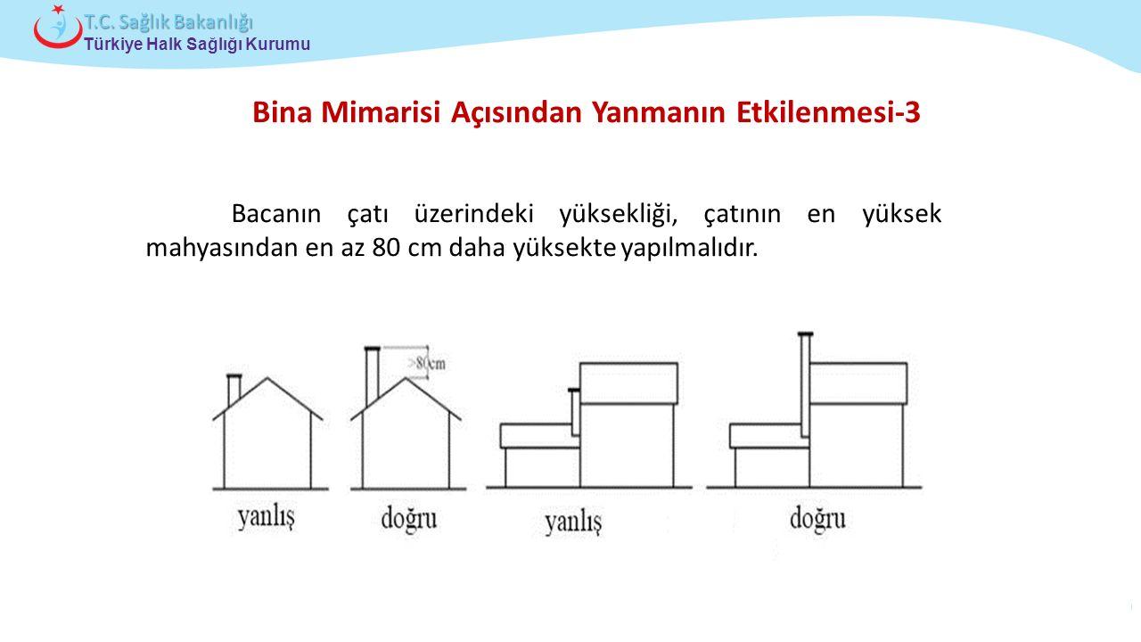 Çocuk ve Ergen Sağlığı Daire Başkanlığı Türkiye Halk Sağlığı Kurumu T.C. Sağlık Bakanlığı Bina Mimarisi Açısından Yanmanın Etkilenmesi-3 Bacanın çatı