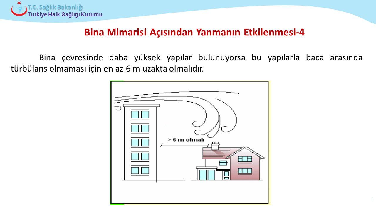 Çocuk ve Ergen Sağlığı Daire Başkanlığı Türkiye Halk Sağlığı Kurumu T.C. Sağlık Bakanlığı Bina Mimarisi Açısından Yanmanın Etkilenmesi-4 Bina çevresin