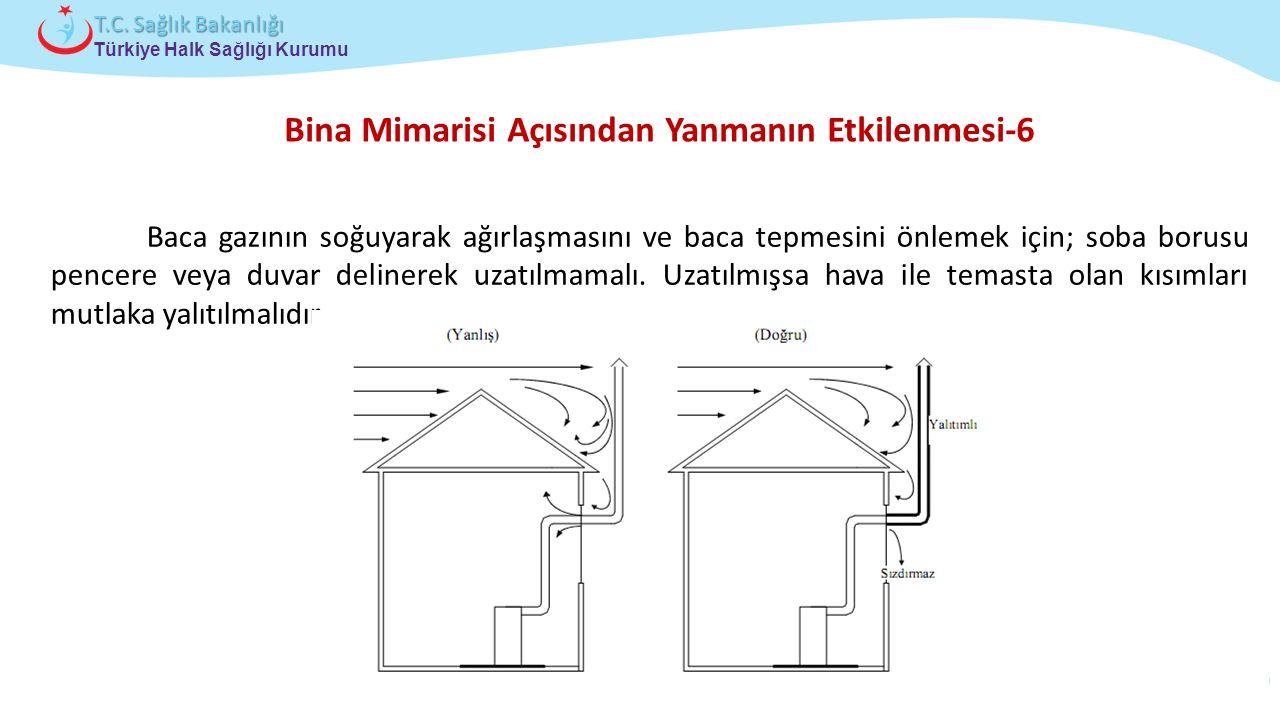 Çocuk ve Ergen Sağlığı Daire Başkanlığı Türkiye Halk Sağlığı Kurumu T.C. Sağlık Bakanlığı Bina Mimarisi Açısından Yanmanın Etkilenmesi-6 Baca gazının
