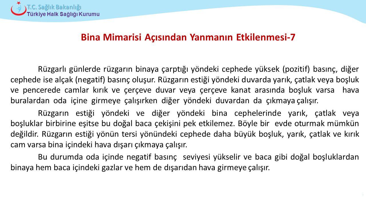 Çocuk ve Ergen Sağlığı Daire Başkanlığı Türkiye Halk Sağlığı Kurumu T.C. Sağlık Bakanlığı Bina Mimarisi Açısından Yanmanın Etkilenmesi-7 Rüzgarlı günl