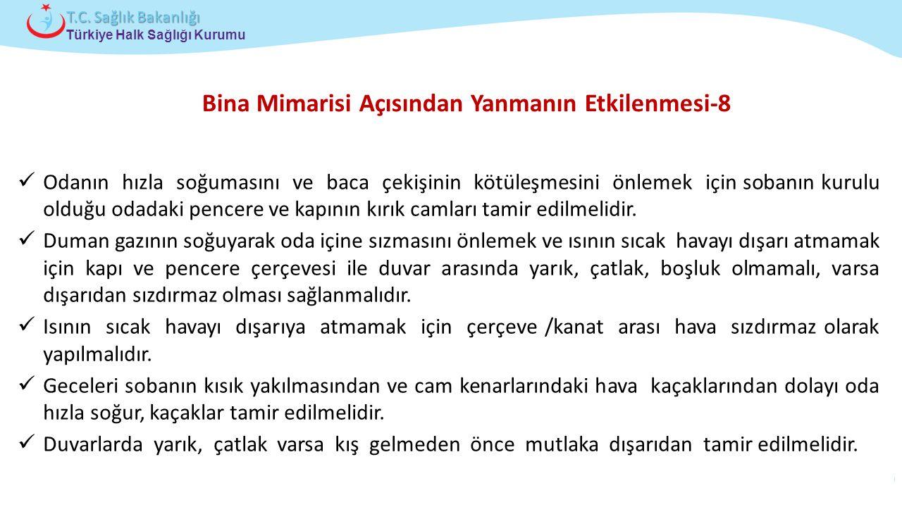 Çocuk ve Ergen Sağlığı Daire Başkanlığı Türkiye Halk Sağlığı Kurumu T.C. Sağlık Bakanlığı Bina Mimarisi Açısından Yanmanın Etkilenmesi-8 Odanın hızla