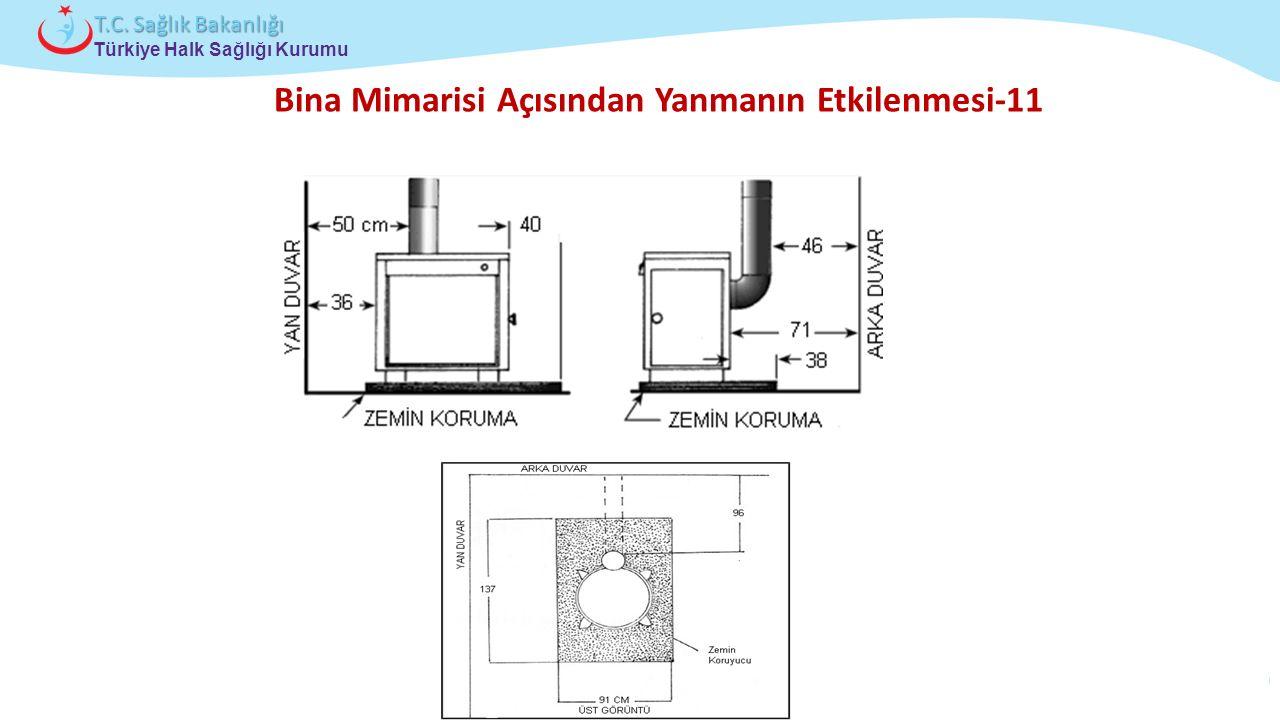 Çocuk ve Ergen Sağlığı Daire Başkanlığı Türkiye Halk Sağlığı Kurumu T.C. Sağlık Bakanlığı Bina Mimarisi Açısından Yanmanın Etkilenmesi-11
