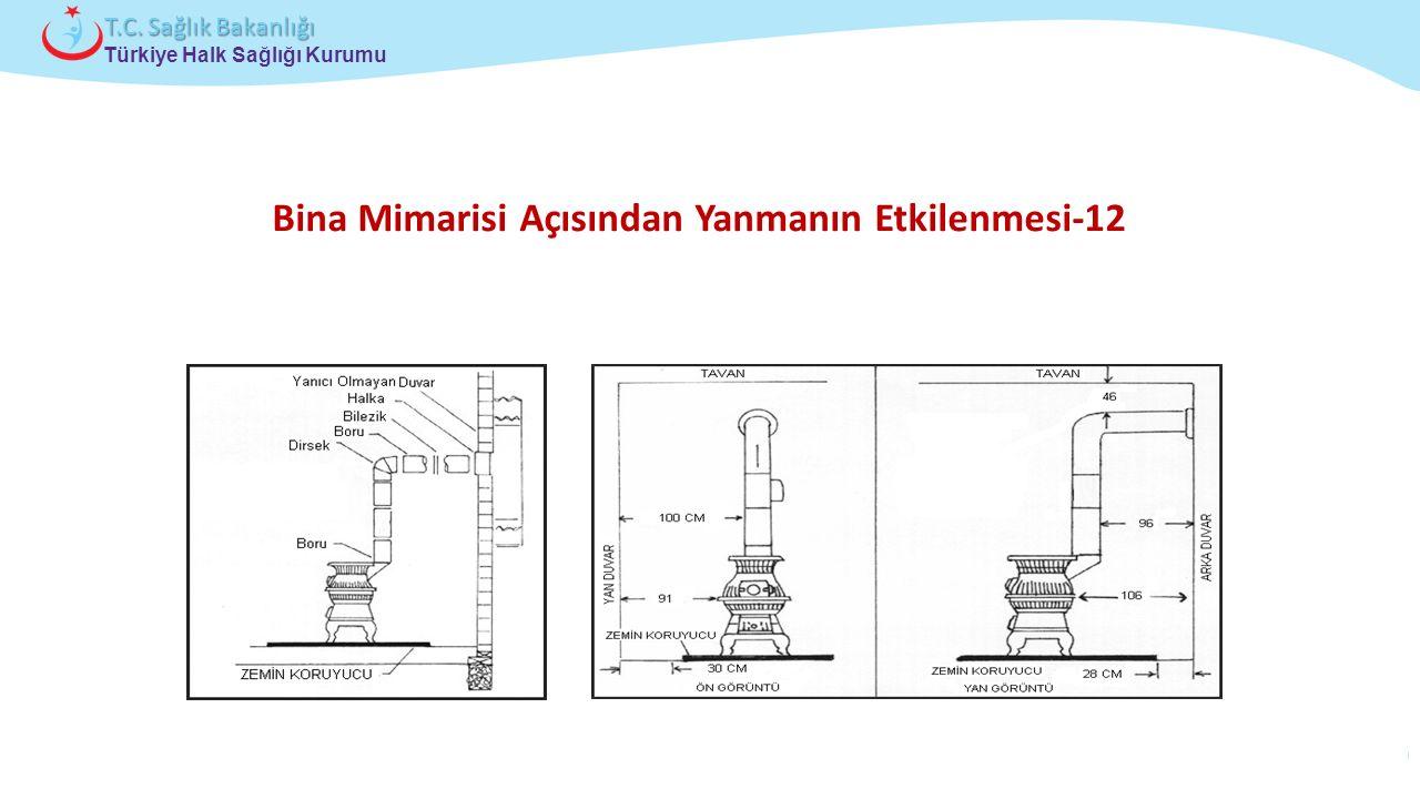 Çocuk ve Ergen Sağlığı Daire Başkanlığı Türkiye Halk Sağlığı Kurumu T.C. Sağlık Bakanlığı Bina Mimarisi Açısından Yanmanın Etkilenmesi-12